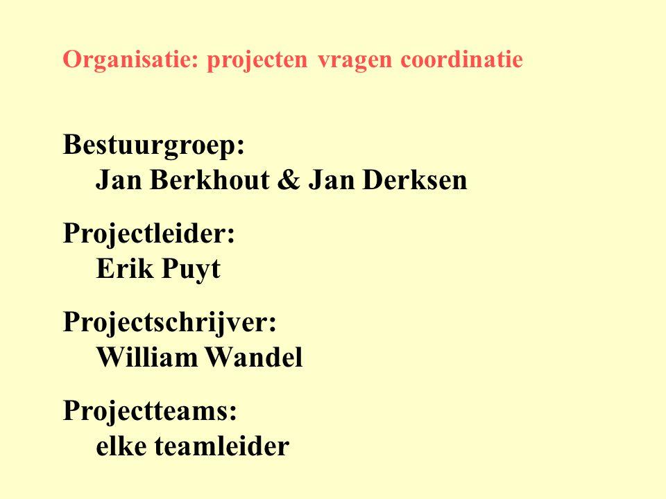 Bestuurgroep: Jan Berkhout & Jan Derksen Projectleider: Erik Puyt Projectschrijver: William Wandel Projectteams: elke teamleider Organisatie: projecten vragen coordinatie