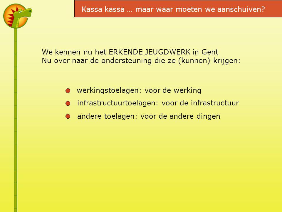 We kennen nu het ERKENDE JEUGDWERK in Gent Nu over naar de ondersteuning die ze (kunnen) krijgen: werkingstoelagen: voor de werking infrastructuurtoelagen: voor de infrastructuur andere toelagen: voor de andere dingen Kassa kassa … maar waar moeten we aanschuiven