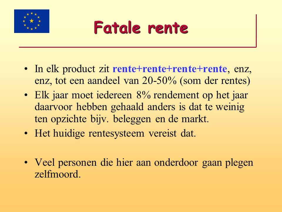 Fatale rente •In elk product zit rente+rente+rente+rente, enz, enz, tot een aandeel van 20-50% (som der rentes) •Elk jaar moet iedereen 8% rendement o