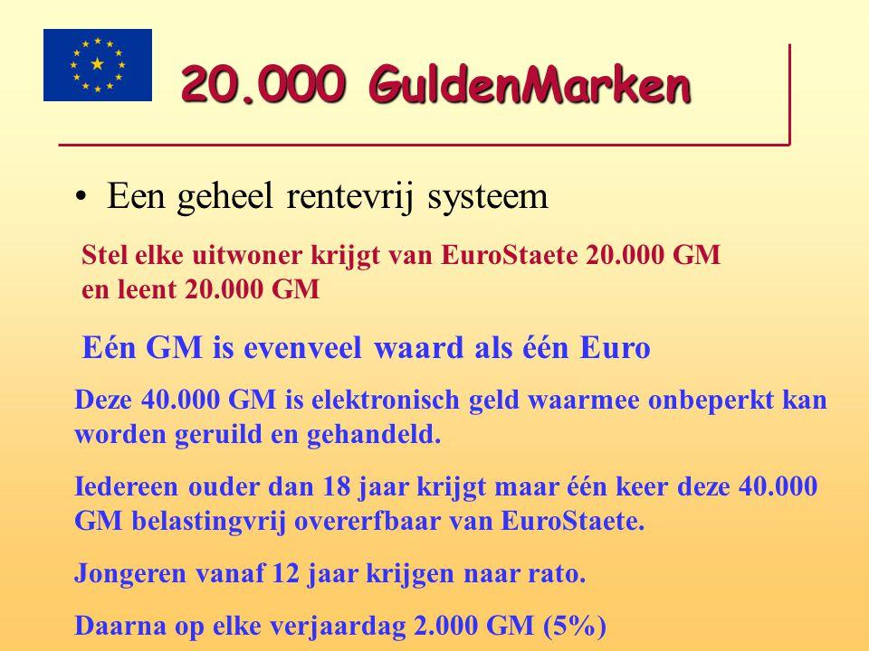 20.000 GuldenMarken •Een geheel rentevrij systeem Stel elke uitwoner krijgt van EuroStaete 20.000 GM en leent 20.000 GM Eén GM is evenveel waard als é