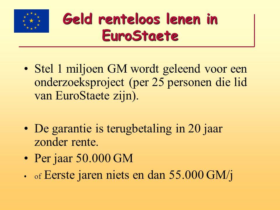 Geld renteloos lenen in EuroStaete •Stel 1 miljoen GM wordt geleend voor een onderzoeksproject (per 25 personen die lid van EuroStaete zijn). •De gara