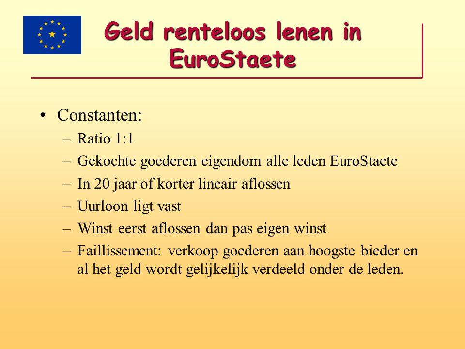 Geld renteloos lenen in EuroStaete •Constanten: –Ratio 1:1 –Gekochte goederen eigendom alle leden EuroStaete –In 20 jaar of korter lineair aflossen –U