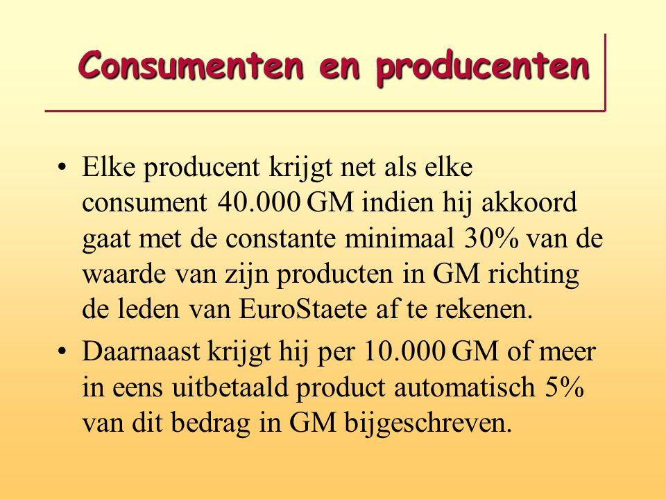 Consumenten en producenten •Elke producent krijgt net als elke consument 40.000 GM indien hij akkoord gaat met de constante minimaal 30% van de waarde