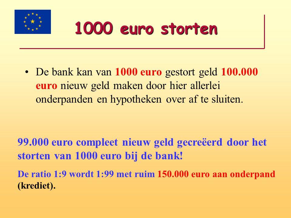 1000 euro storten •De bank kan van 1000 euro gestort geld 100.000 euro nieuw geld maken door hier allerlei onderpanden en hypotheken over af te sluite