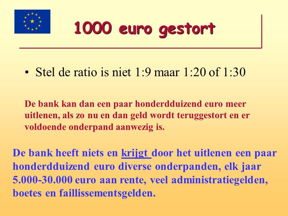 1000 euro gestort •Stel de ratio is niet 1:9 maar 1:20 of 1:30 De bank kan dan een paar honderdduizend euro meer uitlenen, als zo nu en dan geld wordt