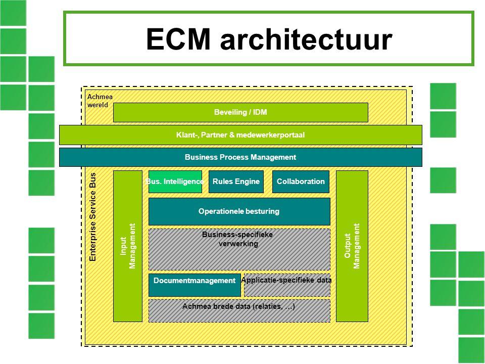 ECM architectuur Enterprise Service Bus Bus. Intelligence Operationele besturing Rules Engine Documentmanagement Collaboration Applicatie-specifieke d