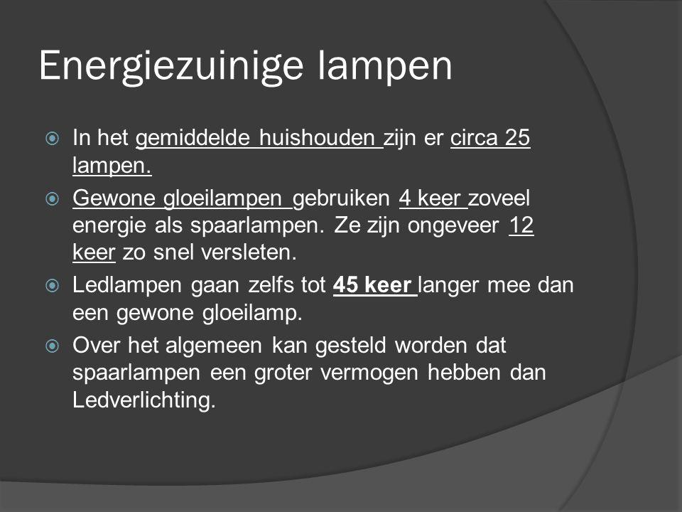 Energiezuinige lampen  In het gemiddelde huishouden zijn er circa 25 lampen.  Gewone gloeilampen gebruiken 4 keer zoveel energie als spaarlampen. Ze
