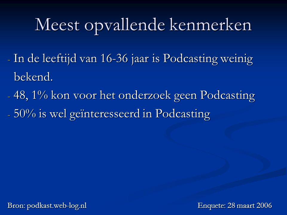 Meest opvallende kenmerken - In de leeftijd van 16-36 jaar is Podcasting weinig bekend. bekend. - 48, 1% kon voor het onderzoek geen Podcasting - 50%