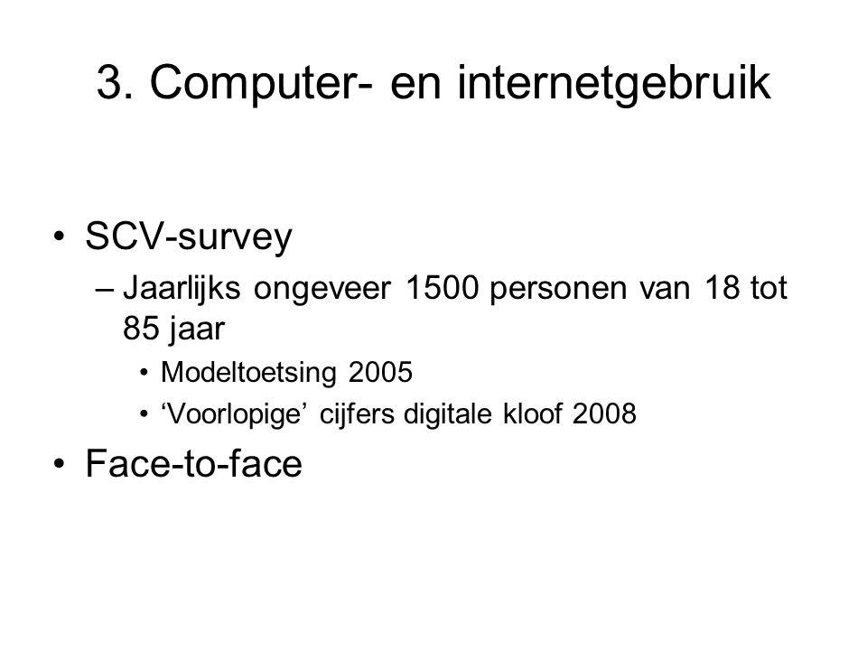 3. Computer- en internetgebruik •SCV-survey –Jaarlijks ongeveer 1500 personen van 18 tot 85 jaar •Modeltoetsing 2005 •'Voorlopige' cijfers digitale kl