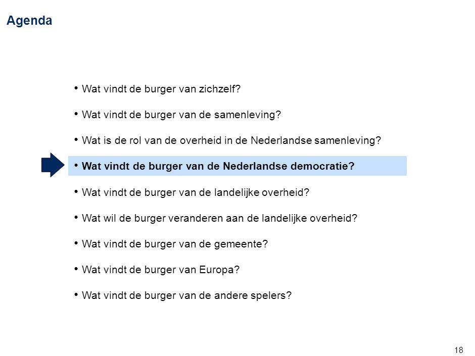 18 Agenda • Wat vindt de burger van zichzelf? • Wat vindt de burger van de samenleving? • Wat is de rol van de overheid in de Nederlandse samenleving?