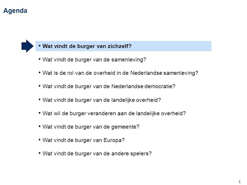 2 STELLINGEN OVER DE GEWENSTE OPSTELLING VAN DE BURGER IN DE NEDERLANDSE SAMENLEVING Percentage van de bevolking 1) Stellingen Een burger in de Nederlandse samenleving dient… …vrijwilligerswerk te doen24 65 …geld te geven aan goede doelen …lid te zijn van een politieke partij 2…te zorgen voor een goede opvoeding van eigen kinderen 3…te zorgen voor eigen inkomsten als hij of zij kan werken 3…de Nederlandse taal te spreken 3…zich in te zetten voor het netjes en veilig houden van de buurt 3…goed op zijn/haar uitgaven en eventuele schulden te letten 3…milieubewust te leven 4…op de hoogte te zijn van de Nederlandse cultuur 4…zich op de hoogte te houden van wat er in de samenleving …de buren te helpen …mensen die ongewenst gedrag vertonen daarop aan te spreken 5 …te stemmen bij verkiezingen 5 …open te staan voor immigranten 7 …te zorgen voor eigen ouders 15 24 15 1 6 6 10 12 13 14 21 20 28 34 47 48 30 (Helemaal) oneens Neutraal(Helemaal) eens 1)Respondenten die weet niet/geen mening hebben ingevuld niet getoond Vraag 4: In hoeverre bent u het eens met de volgende stellingen?