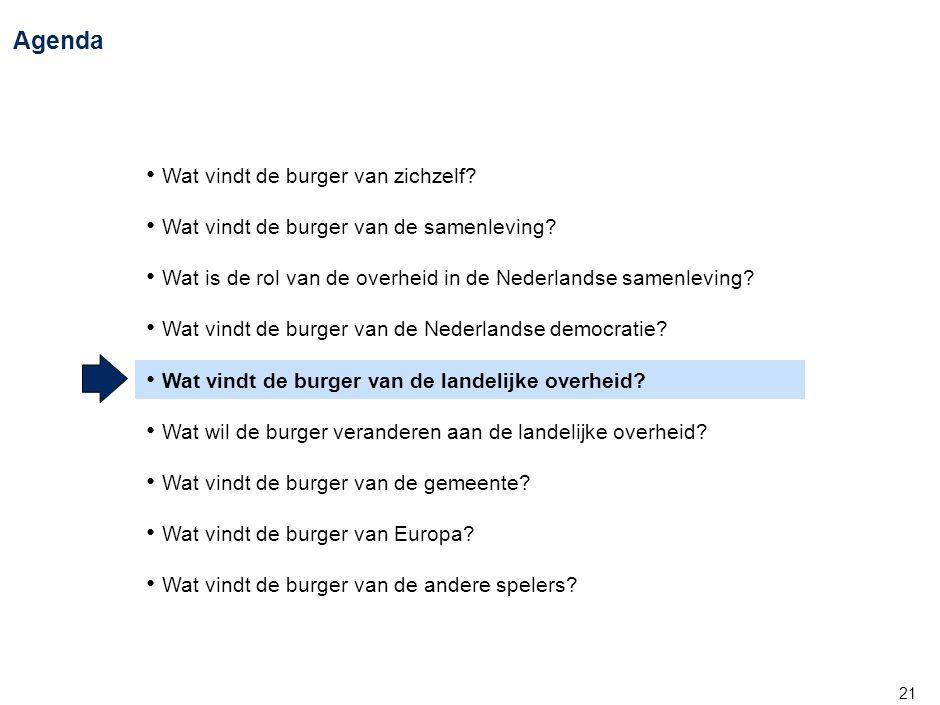 21 Agenda • Wat vindt de burger van zichzelf? • Wat vindt de burger van de samenleving? • Wat is de rol van de overheid in de Nederlandse samenleving?