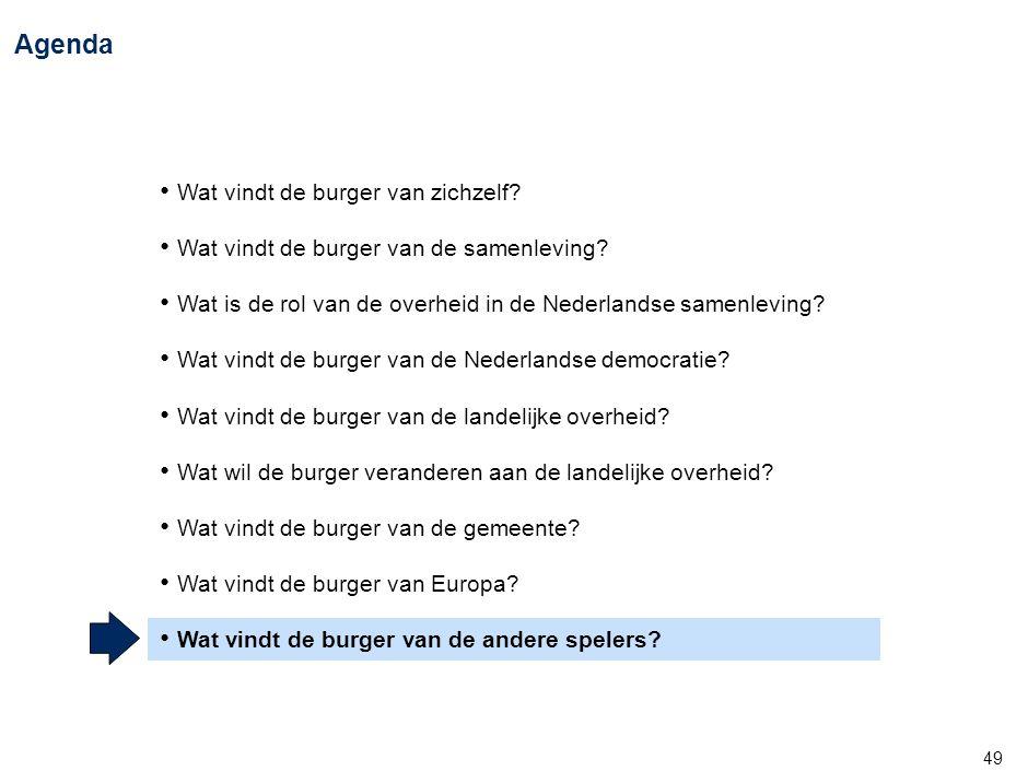 49 Agenda • Wat vindt de burger van zichzelf? • Wat vindt de burger van de samenleving? • Wat is de rol van de overheid in de Nederlandse samenleving?