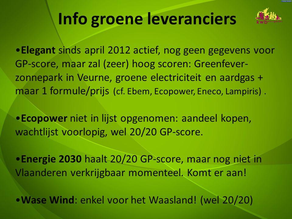 Info groene leveranciers •Elegant sinds april 2012 actief, nog geen gegevens voor GP-score, maar zal (zeer) hoog scoren: Greenfever- zonnepark in Veurne, groene electriciteit en aardgas + maar 1 formule/prijs (cf.