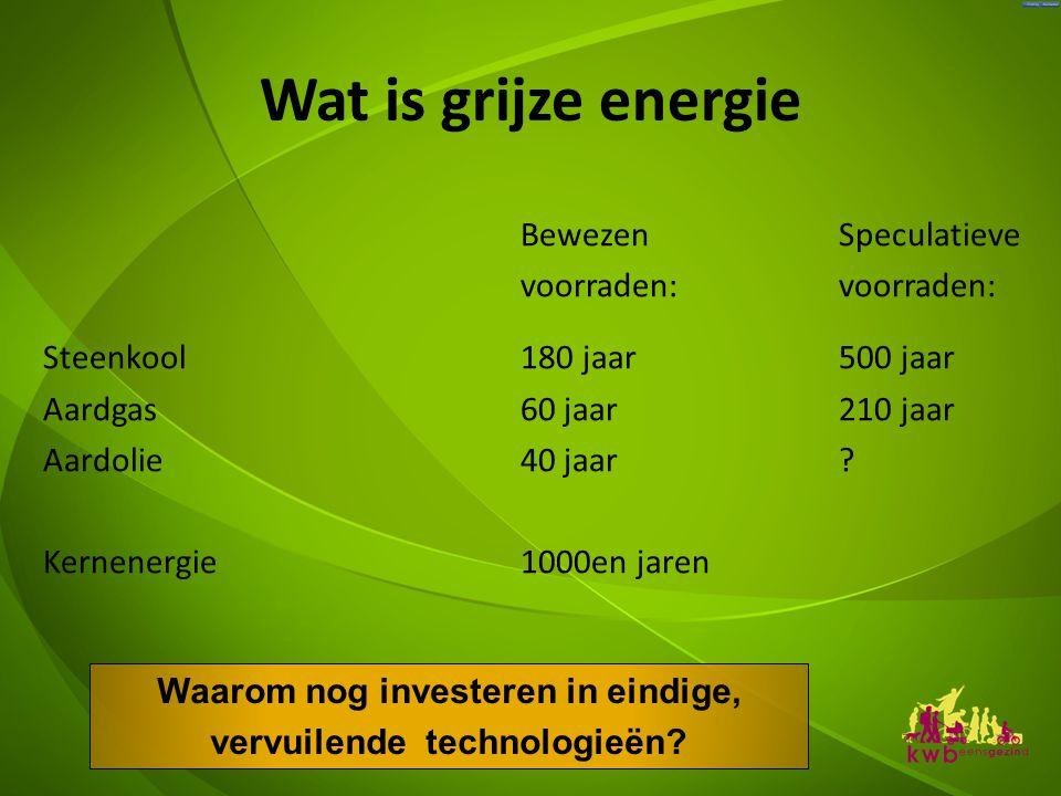 Wat is grijze energie Bewezen Speculatievevoorraden: Steenkool180 jaar500 jaar Aardgas60 jaar210 jaar Aardolie40 jaar.