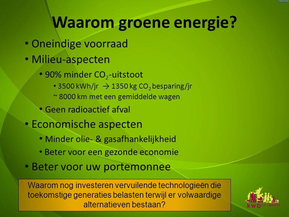 Waarom groene energie.