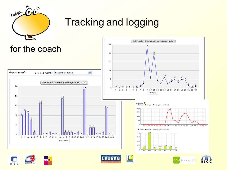 Tracking and logging for the coach