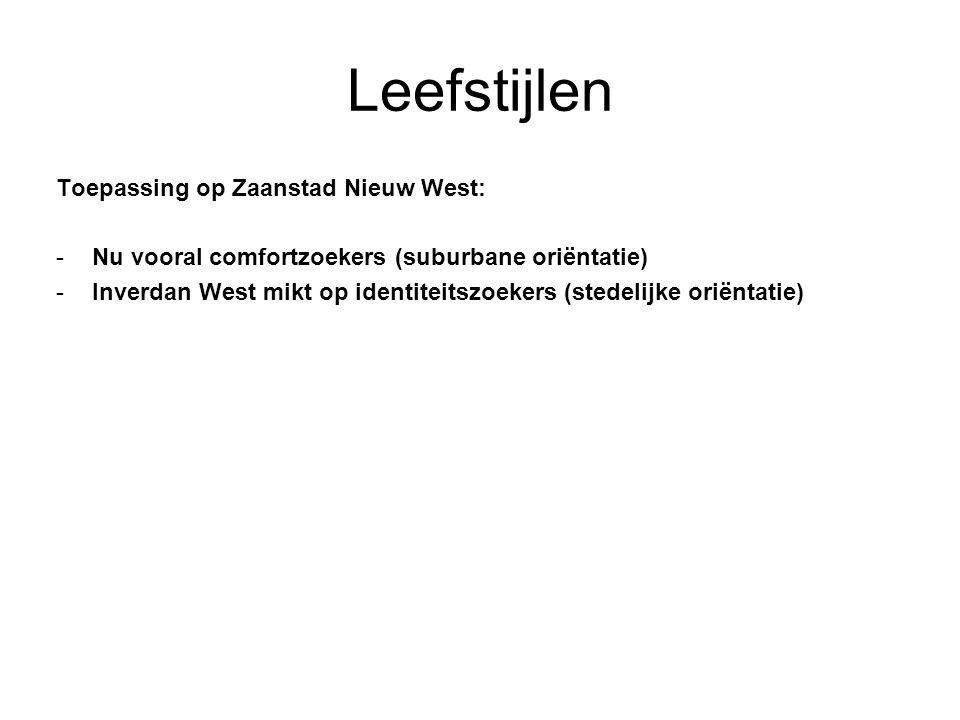 Leefstijlen Toepassing op Zaanstad Nieuw West: -Nu vooral comfortzoekers (suburbane oriëntatie) -Inverdan West mikt op identiteitszoekers (stedelijke