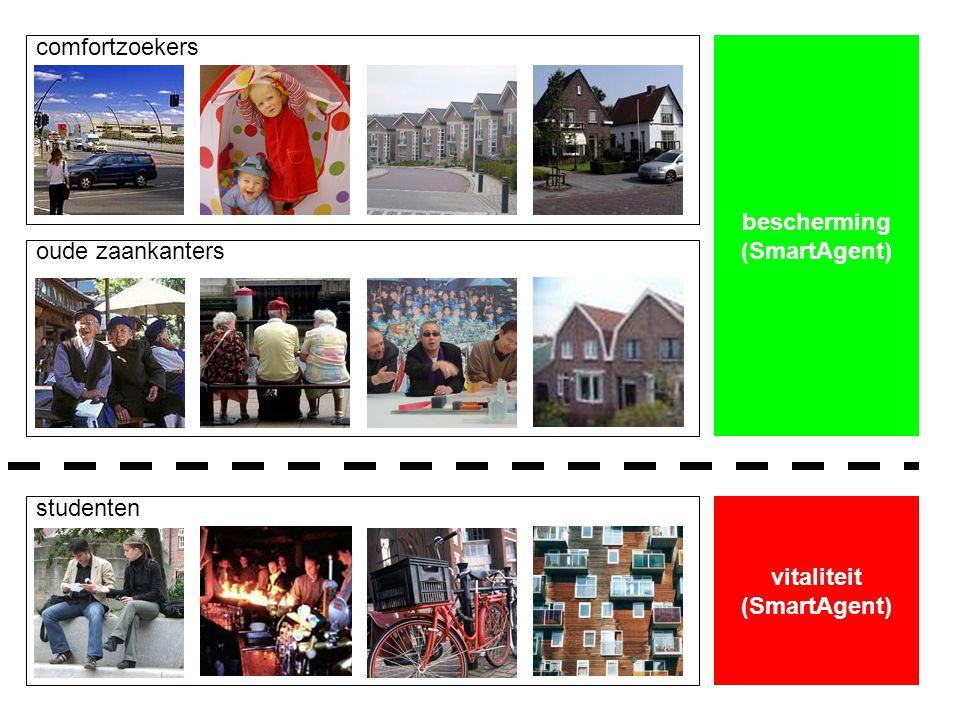 comfortzoekers oude zaankanters studenten bescherming (SmartAgent) vitaliteit (SmartAgent)