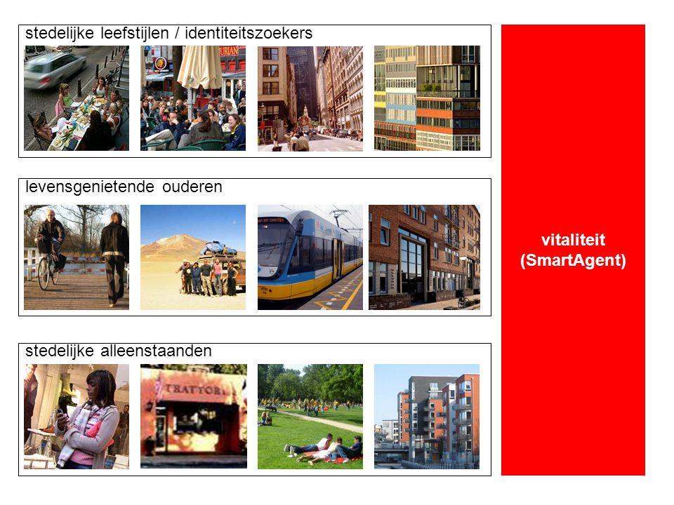 stedelijke leefstijlen / identiteitszoekers levensgenietende ouderen stedelijke alleenstaanden vitaliteit (SmartAgent)