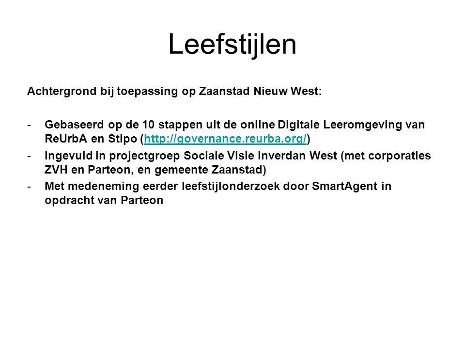 Leefstijlen Achtergrond bij toepassing op Zaanstad Nieuw West: -Gebaseerd op de 10 stappen uit de online Digitale Leeromgeving van ReUrbA en Stipo (ht