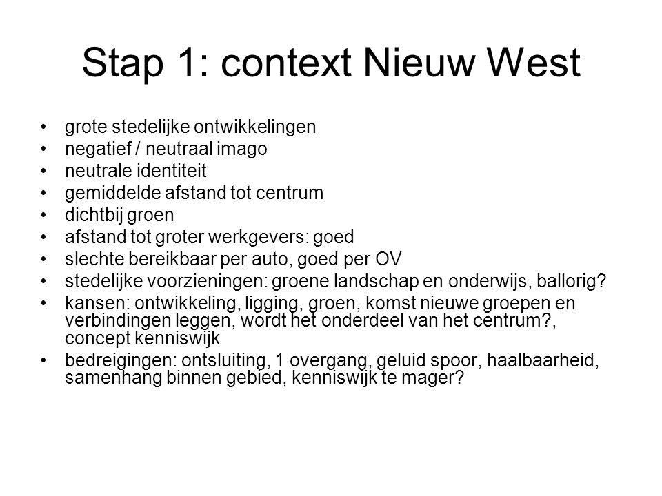 Stap 1: context Nieuw West •grote stedelijke ontwikkelingen •negatief / neutraal imago •neutrale identiteit •gemiddelde afstand tot centrum •dichtbij