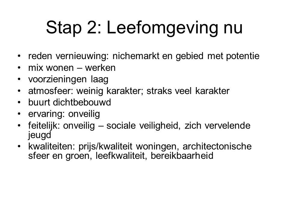 Stap 2: Leefomgeving nu •reden vernieuwing: nichemarkt en gebied met potentie •mix wonen – werken •voorzieningen laag •atmosfeer: weinig karakter; str