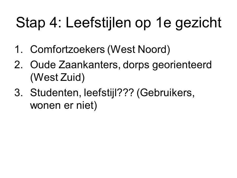 Stap 4: Leefstijlen op 1e gezicht 1.Comfortzoekers (West Noord) 2.Oude Zaankanters, dorps georienteerd (West Zuid) 3.Studenten, leefstijl??? (Gebruike