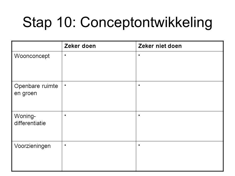 Stap 10: Conceptontwikkeling Zeker doenZeker niet doen Woonconcept • • Openbare ruimte en groen • • Woning- differentiatie • • Voorzieningen • •