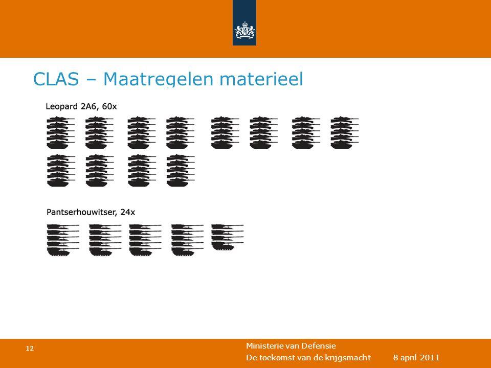 Ministerie van Defensie 12 De toekomst van de krijgsmacht 8 april 2011 CLAS – Maatregelen materieel