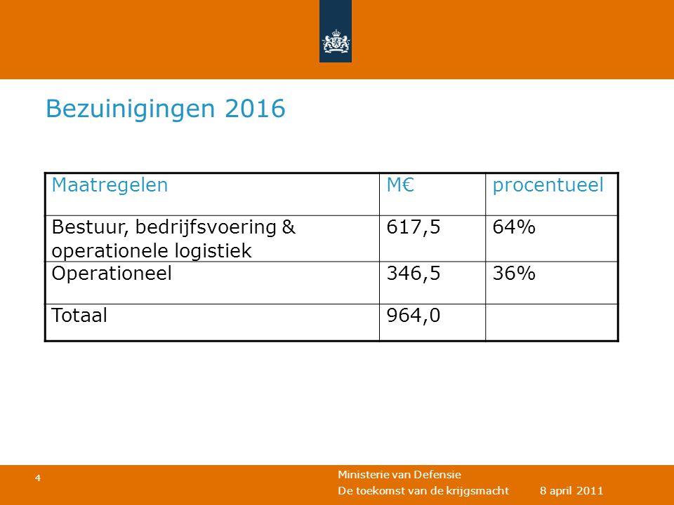 Ministerie van Defensie 4 De toekomst van de krijgsmacht 8 april 2011 Bezuinigingen 2016 Maatregelen M€ procentueel Bestuur, bedrijfsvoering & operati