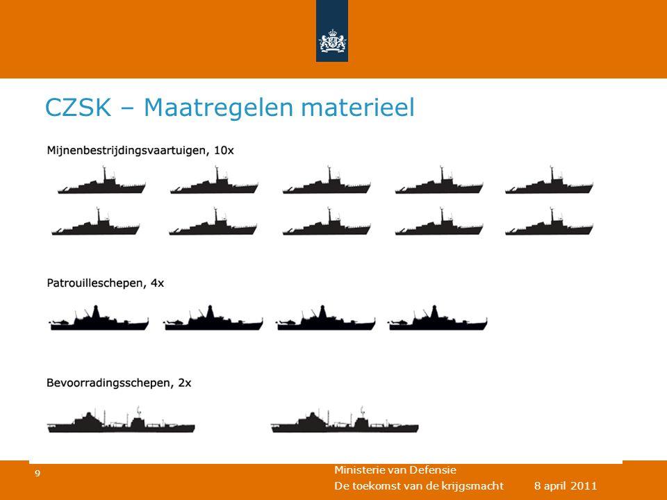 Ministerie van Defensie 9 De toekomst van de krijgsmacht 8 april 2011 CZSK – Maatregelen materieel