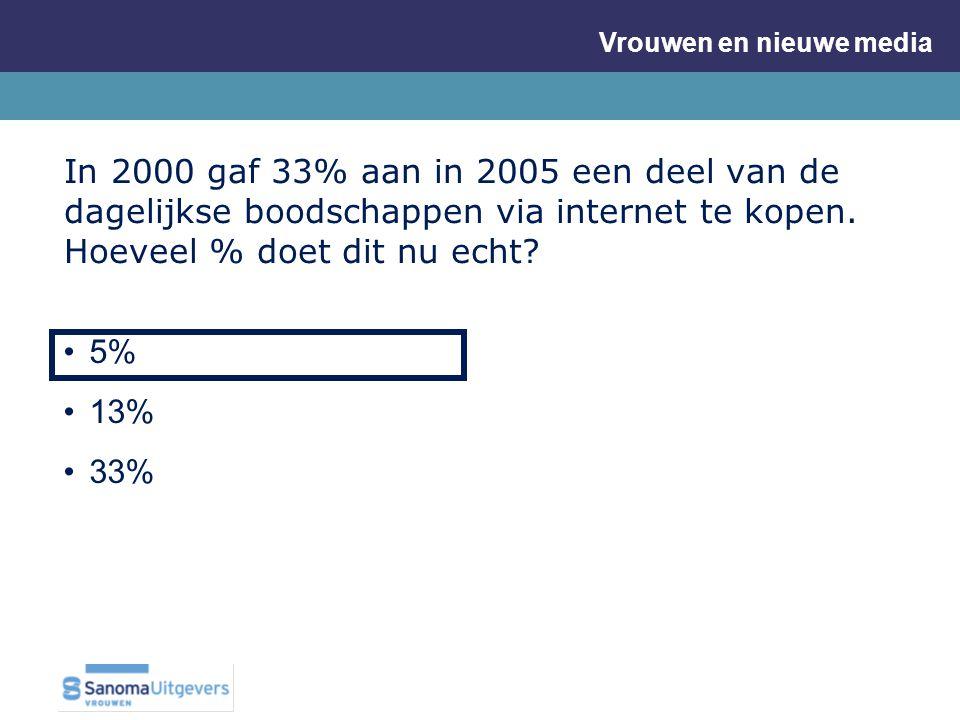 In 2000 gaf 33% aan in 2005 een deel van de dagelijkse boodschappen via internet te kopen.