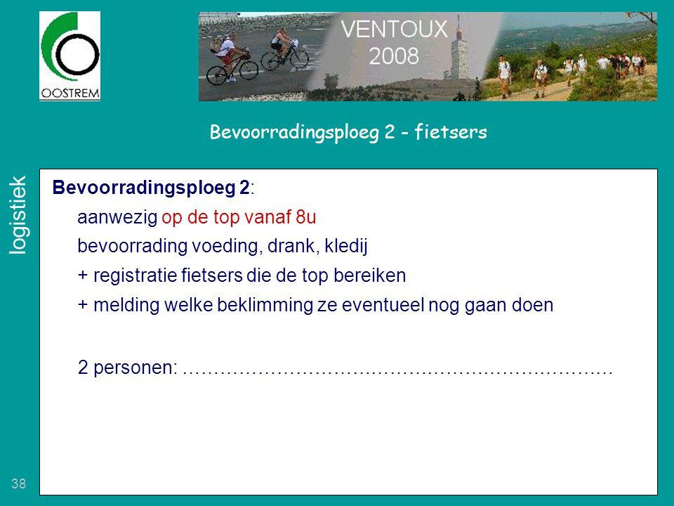 38 Bevoorradingsploeg 2: aanwezig op de top vanaf 8u bevoorrading voeding, drank, kledij + registratie fietsers die de top bereiken + melding welke beklimming ze eventueel nog gaan doen 2 personen: …………………………………………………………… Bevoorradingsploeg 2 - fietsers logistiek