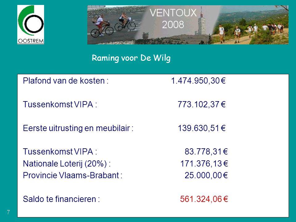 7 Raming voor De Wilg Plafond van de kosten :1.474.950,30 € Tussenkomst VIPA : 773.102,37 € Eerste uitrusting en meubilair : 139.630,51 € Tussenkomst VIPA : 83.778,31 € Nationale Loterij (20%) : 171.376,13 € Provincie Vlaams-Brabant : 25.000,00 € Saldo te financieren : 561.324,06 €