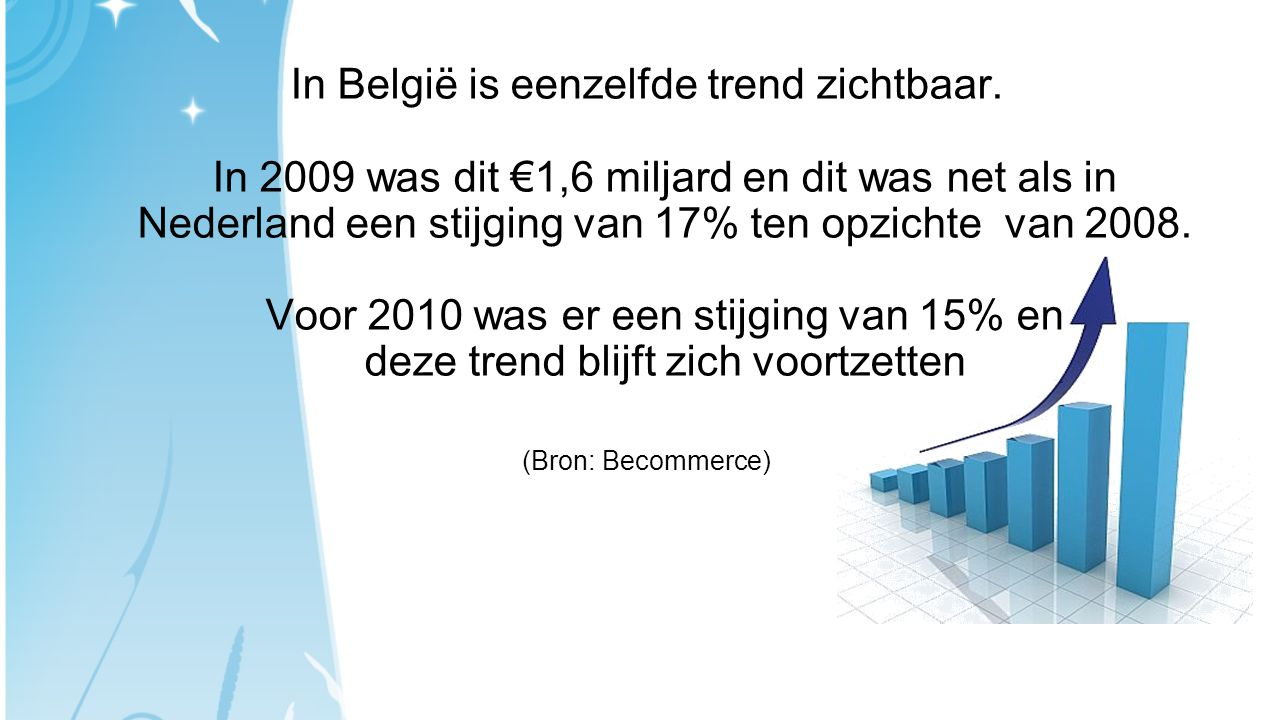 In België is eenzelfde trend zichtbaar. In 2009 was dit €1,6 miljard en dit was net als in Nederland een stijging van 17% ten opzichte van 2008. Voor