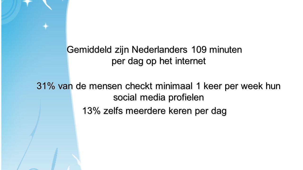 Gemiddeld zijn Nederlanders 109 minuten per dag op het internet 31% van de mensen checkt minimaal 1 keer per week hun social media profielen 13% zelfs