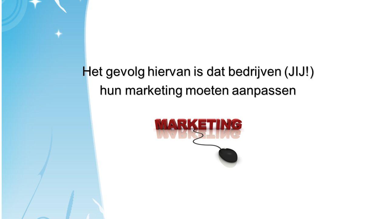 Het gevolg hiervan is dat bedrijven (JIJ!) hun marketing moeten aanpassen