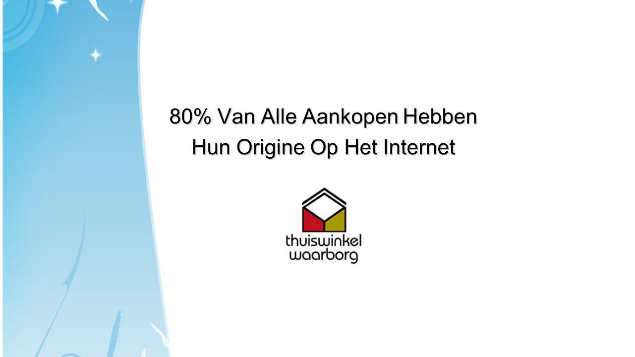 80% Van Alle Aankopen Hebben Hun Origine Op Het Internet