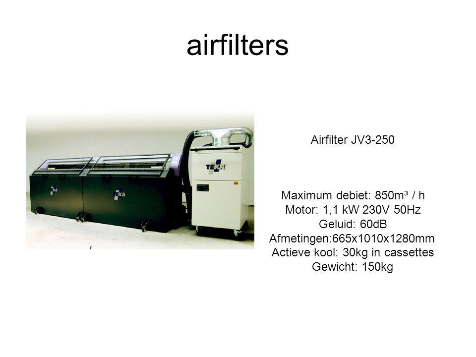 airfilters Maximum debiet: 850m³ / h Motor: 1,1 kW 230V 50Hz Geluid: 60dB Afmetingen:665x1010x1280mm Actieve kool: 30kg in cassettes Gewicht: 150kg Airfilter JV3-250