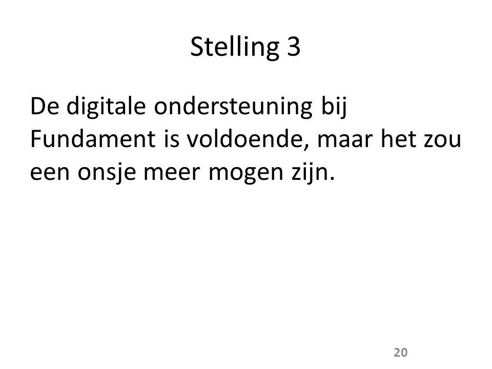 Stelling 3 De digitale ondersteuning bij Fundament is voldoende, maar het zou een onsje meer mogen zijn.
