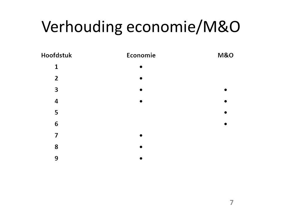Verhouding economie/M&O HoofdstukEconomieM&O 1• 2• 3•• 4•• 5• 6• 7• 8• 9• 7