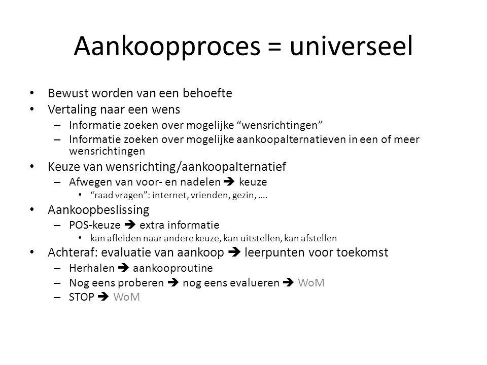 """Aankoopproces = universeel • Bewust worden van een behoefte • Vertaling naar een wens – Informatie zoeken over mogelijke """"wensrichtingen"""" – Informatie"""