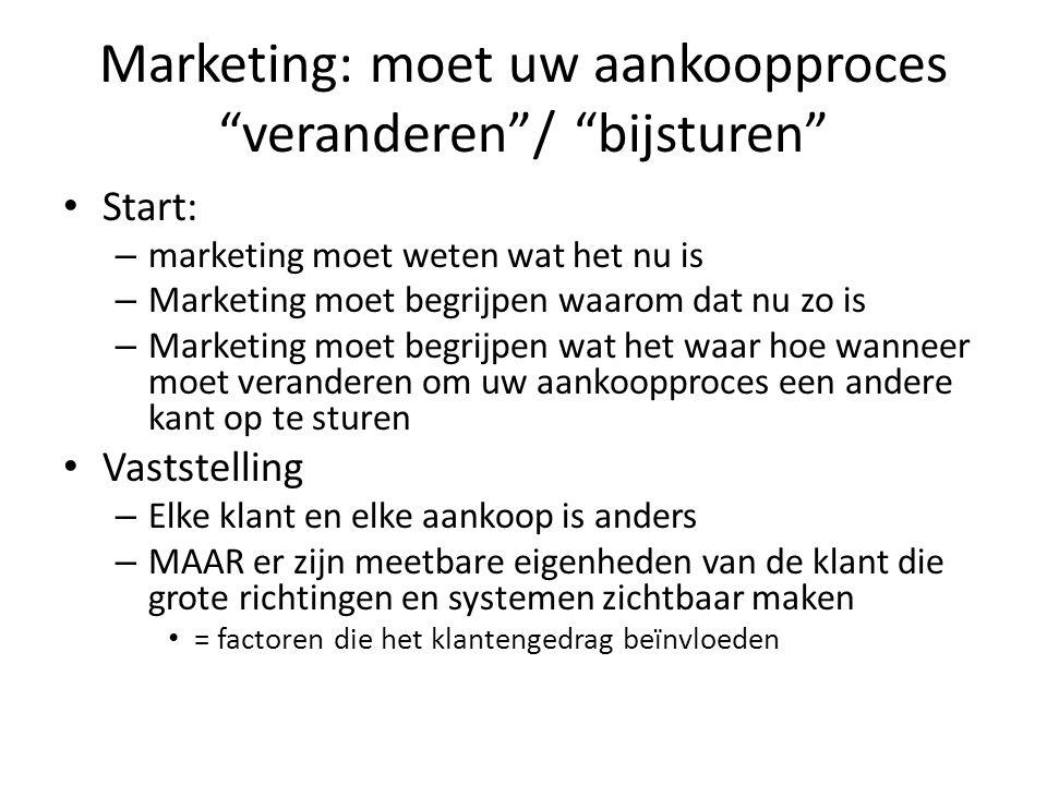 """Marketing: moet uw aankoopproces """"veranderen""""/ """"bijsturen"""" • Start: – marketing moet weten wat het nu is – Marketing moet begrijpen waarom dat nu zo i"""