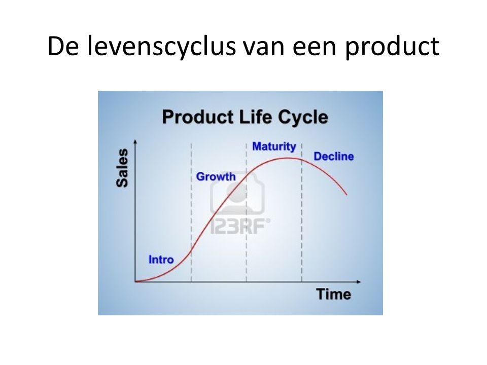 De levenscyclus van een product