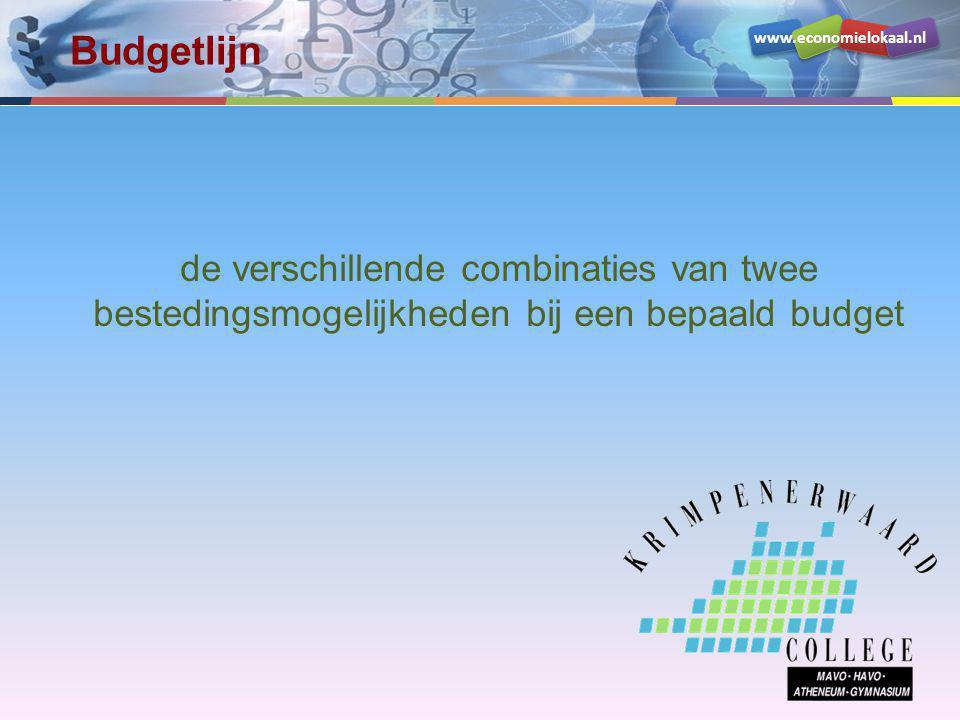 www.economielokaal.nl de verschillende combinaties van twee bestedingsmogelijkheden bij een bepaald budget Budgetlijn
