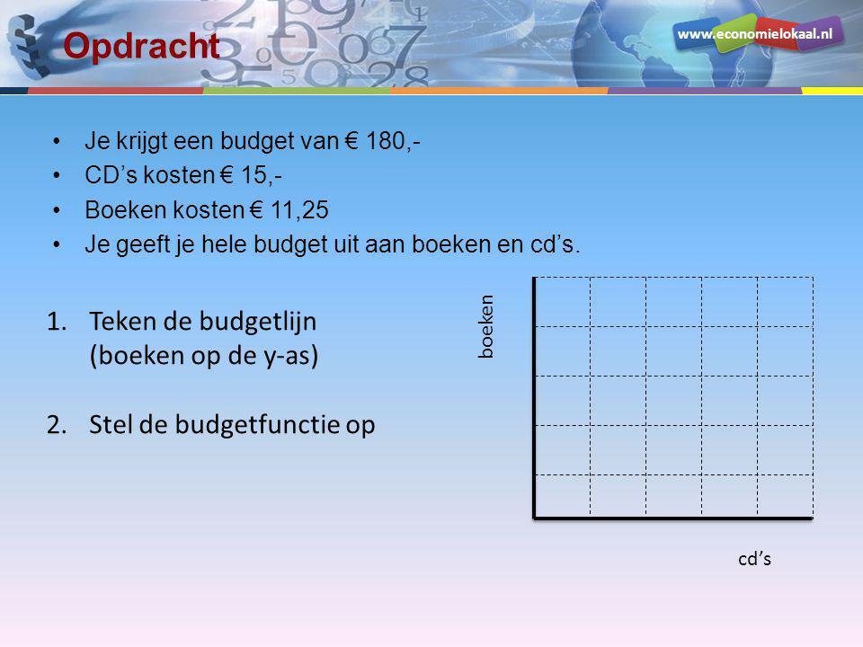 www.economielokaal.nl Uitwerking opdracht •Je krijgt een budget van € 180,- •CD's kosten € 15,- •Boeken kosten € 11,25 •Je geeft je hele budget uit aan boeken en cd's.