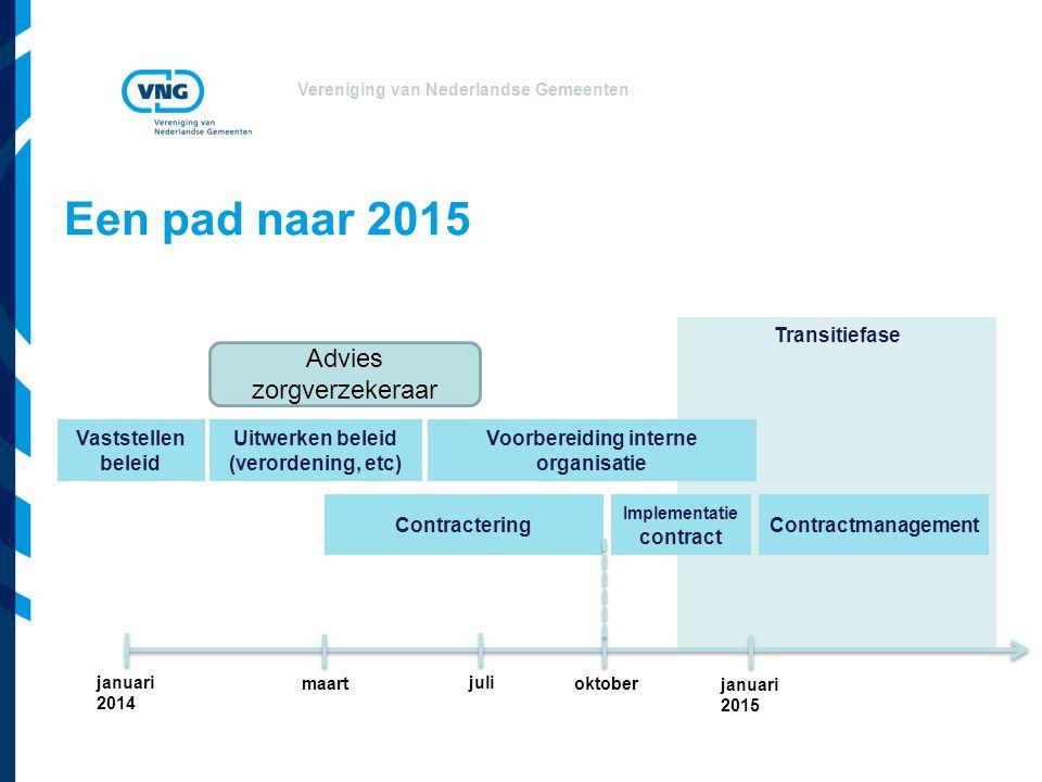 Vereniging van Nederlandse Gemeenten Een pad naar 2015 Contractering Vaststellen beleid Transitiefase januari 2014 juli Uitwerken beleid (verordening,