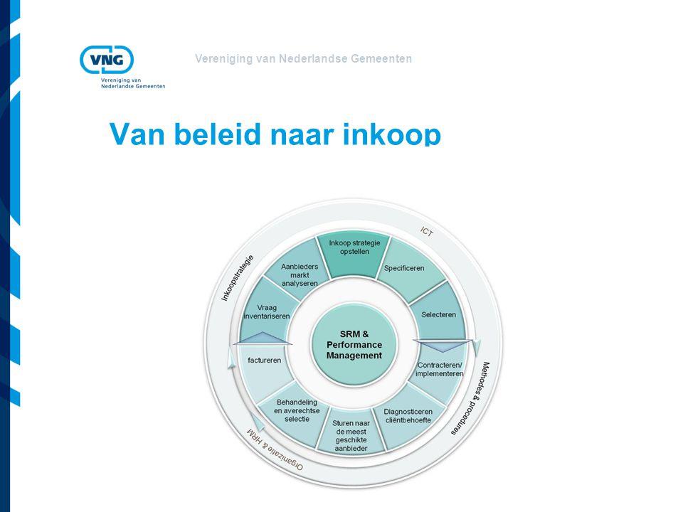 Vereniging van Nederlandse Gemeenten Van beleid naar inkoop