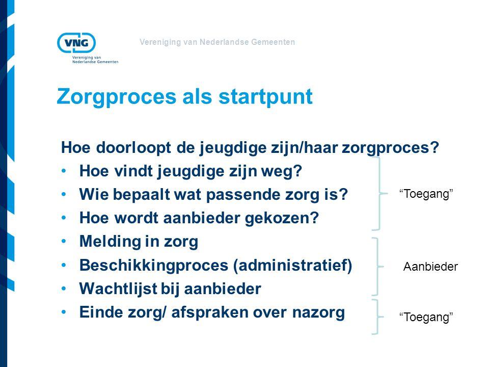 Vereniging van Nederlandse Gemeenten Zorgproces als startpunt Hoe doorloopt de jeugdige zijn/haar zorgproces? •Hoe vindt jeugdige zijn weg? •Wie bepaa